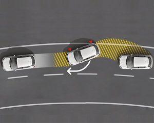 Seat Ibiza Elektronisk stabilitetskontroll